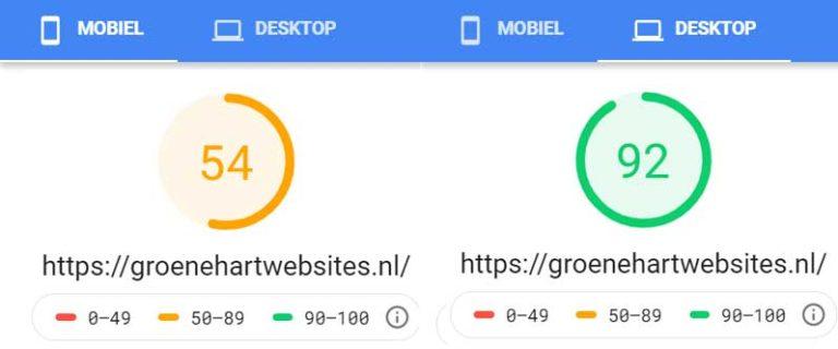 Resultaat website snelheid optimlisatie